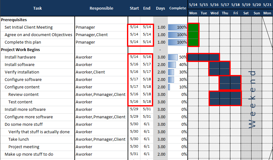 employee stack ranking excel template